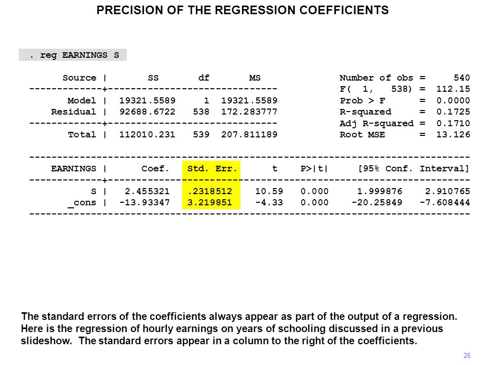 PRECISION OF THE REGRESSION COEFFICIENTS
