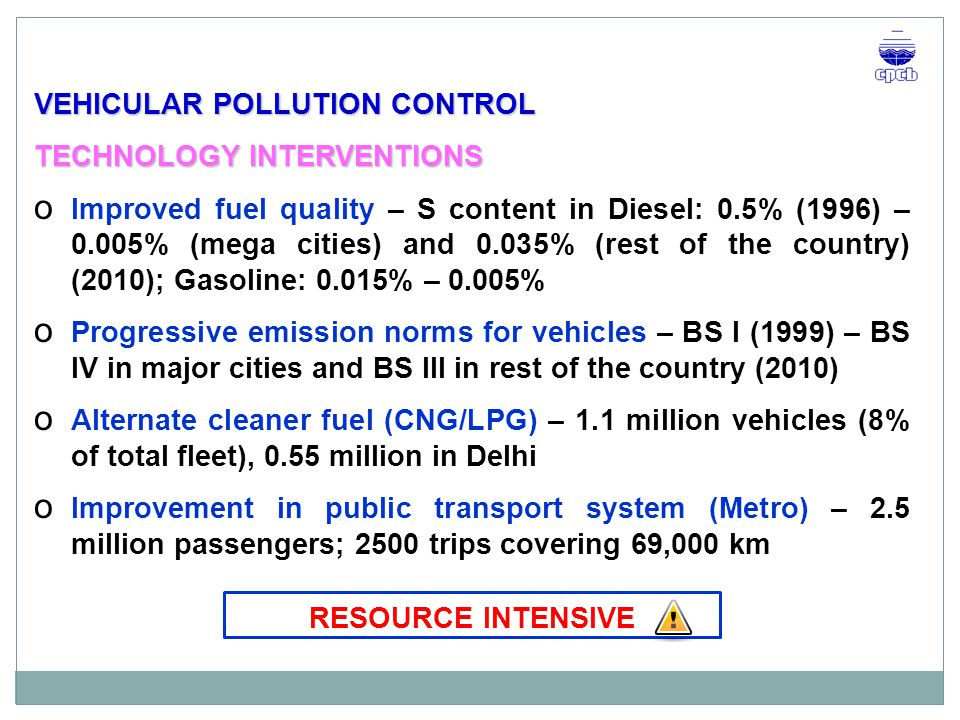 VEHICULAR POLLUTION CONTROL