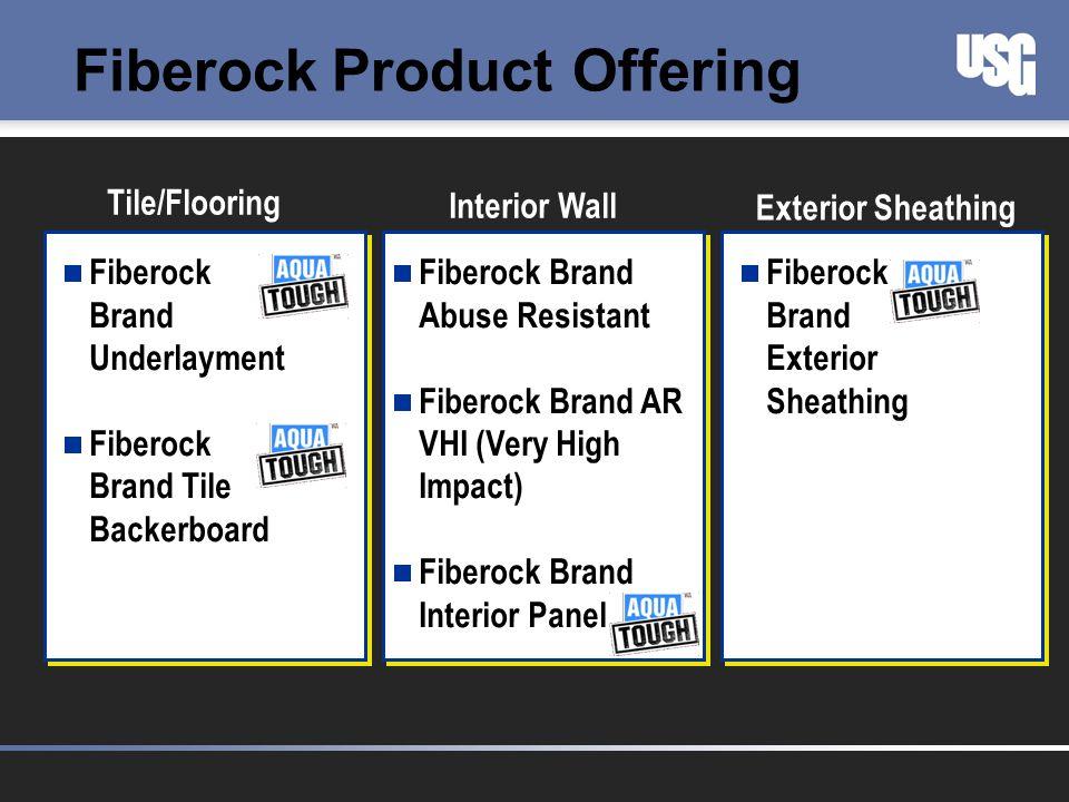 Fiberock Aqua Tough Exterior Sheathing  - ppt video online