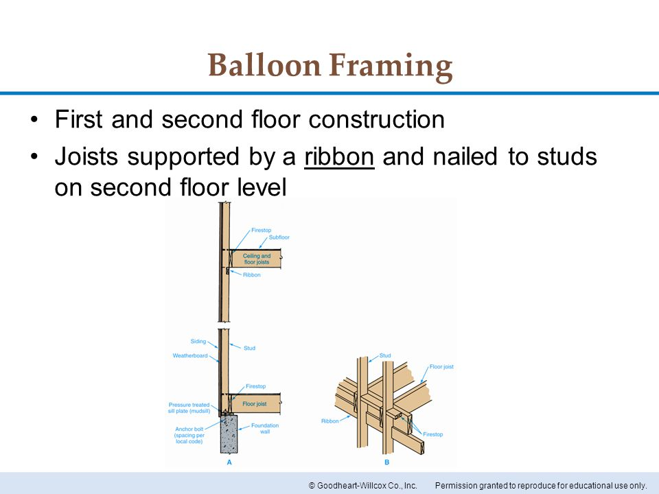 Balloon Framing First and second floor construction