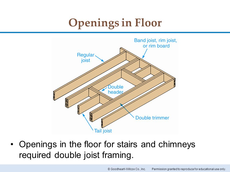 Openings in Floor Openings in the floor for stairs and chimneys required double joist framing.