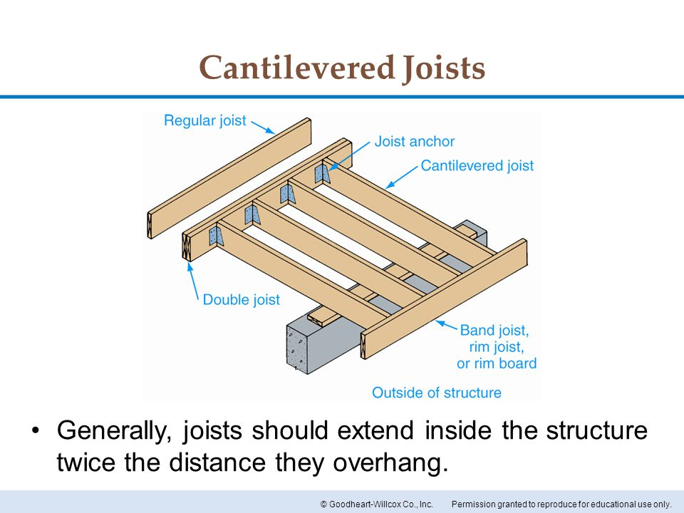 Cantilevered Joists Generally, joists should extend inside the structure twice the distance they overhang.