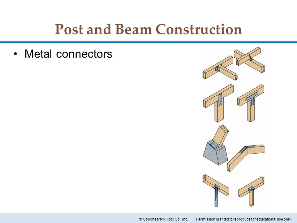 Post and Beam Construction