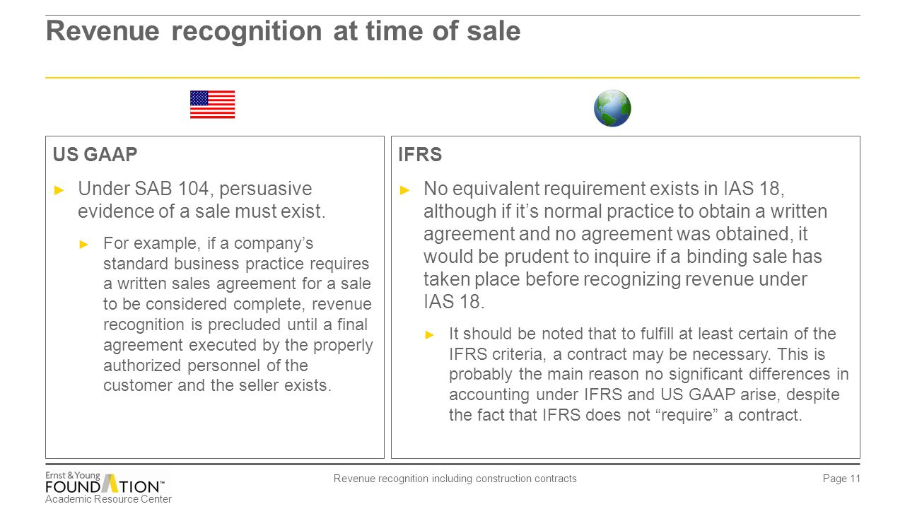 Revenue Recognition Including Construction Contracts Ppt Download