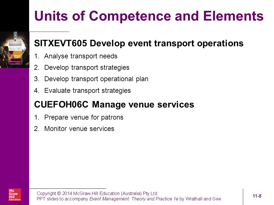 Chapter Eleven Event Logistics  - ppt download