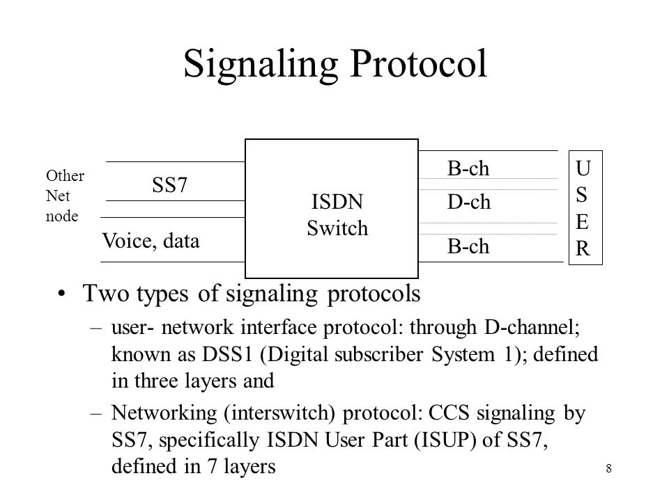 Signaling Protocol Two types of signaling protocols B-ch USER SS7