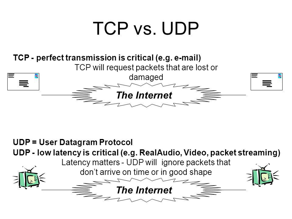 MD703 Internet & Telecom Basics How the Net Works Key Technologies