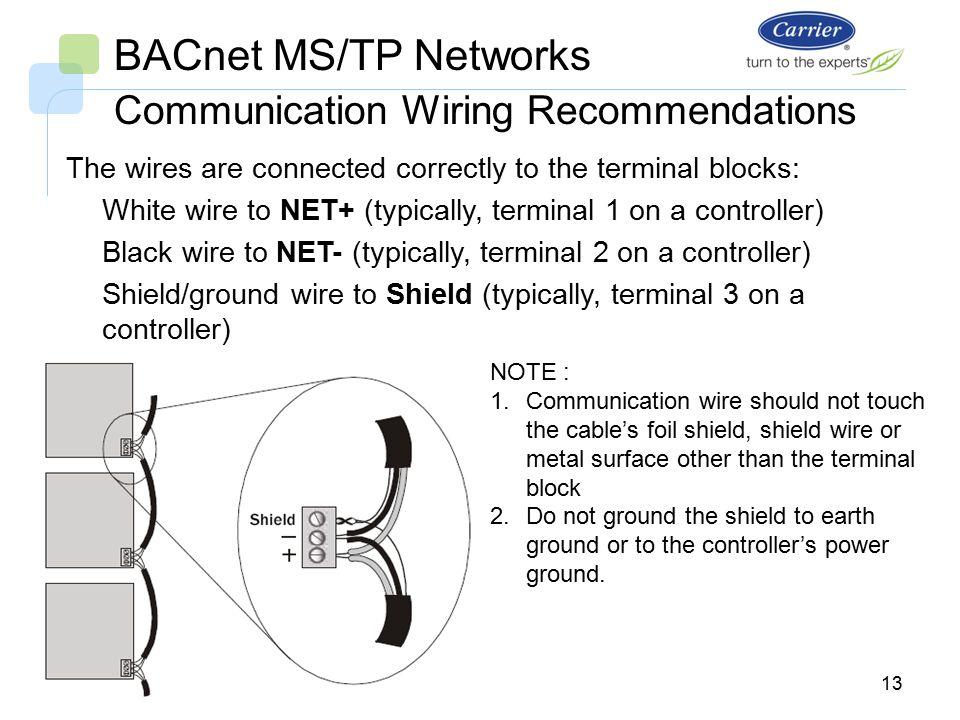 i vu open system bacnet ms tp networks bus wiring ppt video rh slideplayer com bacnet wiring standards tutorial bacnet wiring standard