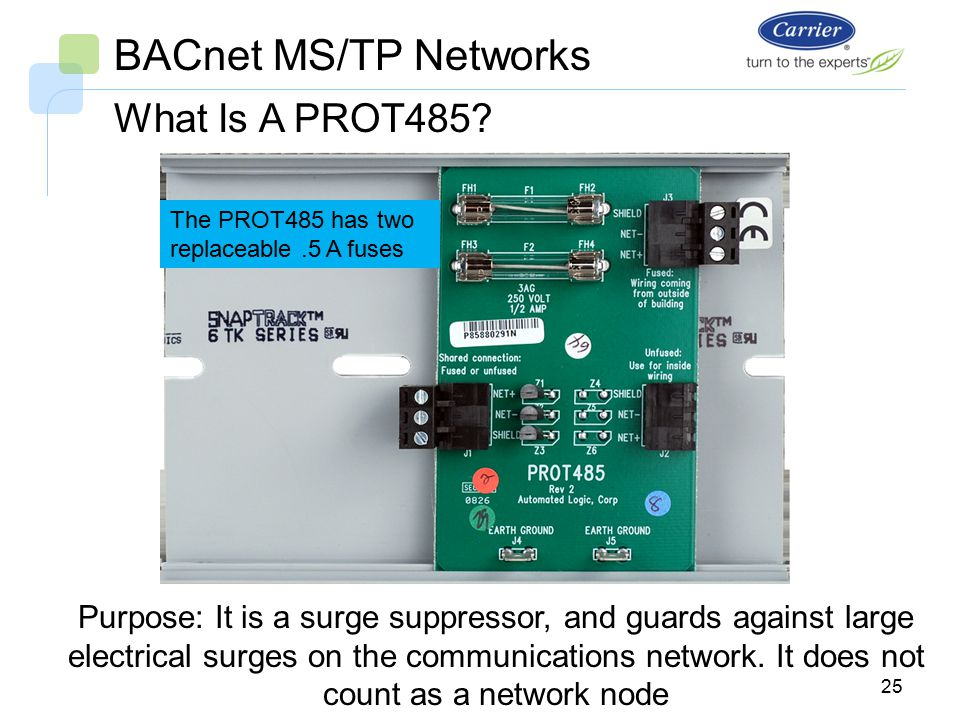I-Vu Open System BACnet MS/TP Networks Bus Wiring. - ppt video ...