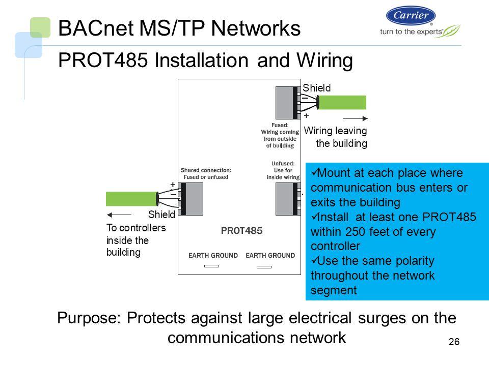 i vu open system bacnet ms tp networks bus wiring ppt video rh slideplayer com bacnet ms/tp wiring diagram BACnet MS TP Wiring