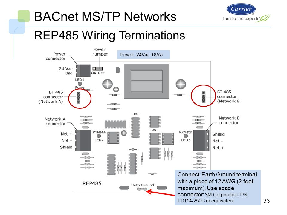 Bacnet Wiring Diagram Methods