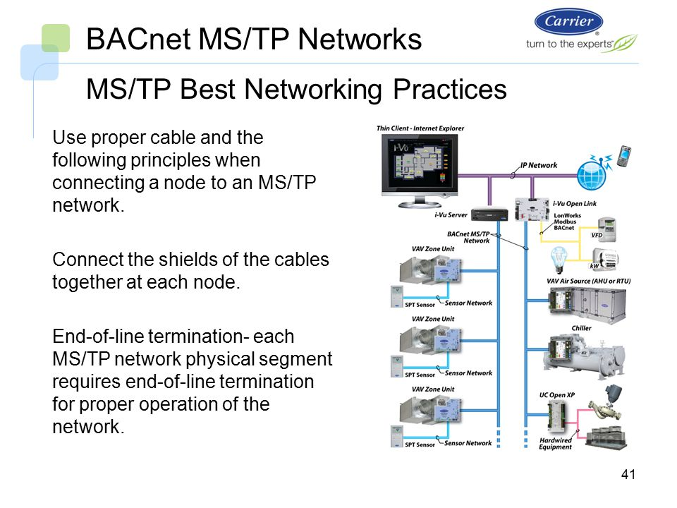 Peachy I Vu Open System Bacnet Ms Tp Networks Bus Wiring Ppt Video Wiring Digital Resources Talizslowmaporg