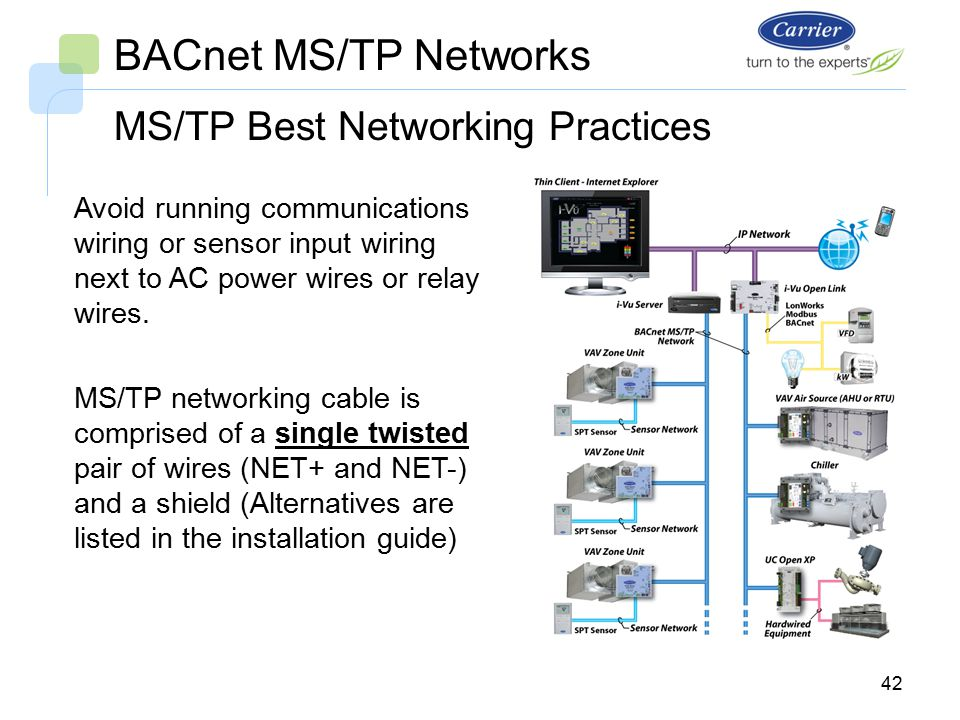i vu open system bacnet ms tp networks bus wiring ppt video rh slideplayer com BACnet Wire bacnet mstp wiring guide