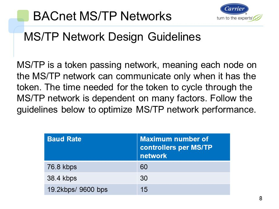 Enjoyable I Vu Open System Bacnet Ms Tp Networks Bus Wiring Ppt Video Wiring Digital Resources Talizslowmaporg