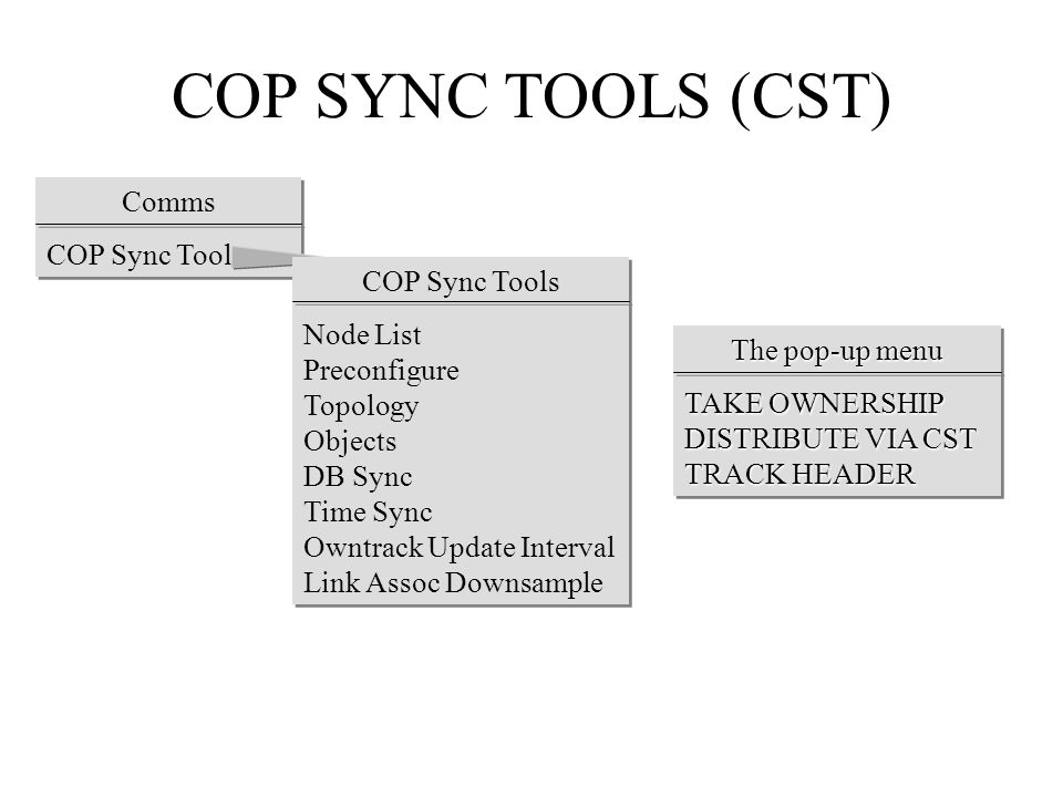 Topic 11 Operational and Tactical Command and Control Systems - ppt
