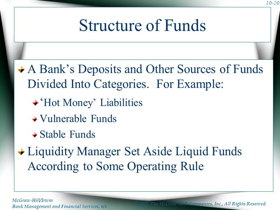 Structure of Funds A Bank's Deposits and Other Sources of Funds Divided Into Categories. For Example: