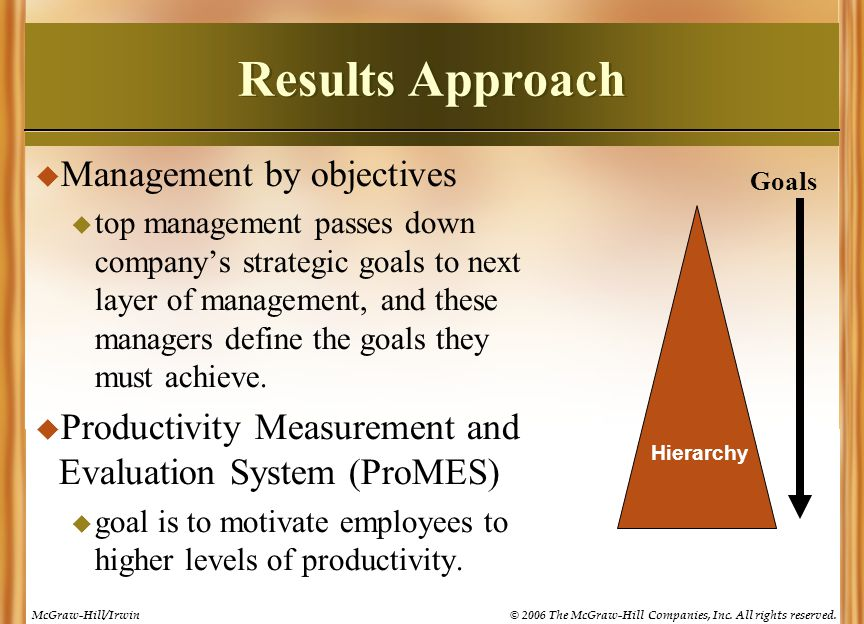 Results Approach Management by objectives