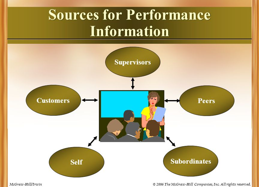 Sources for Performance Information