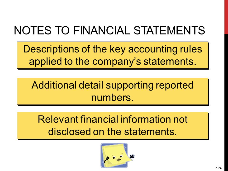 notes to financial statements Notes to financial read more about teckwah, industrial, corporation, assets, december and annual notes to the financial statements.