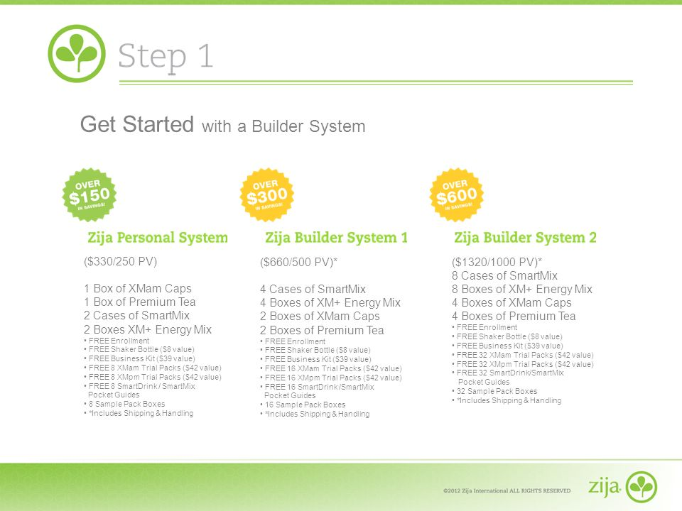 Get Started with a Builder System