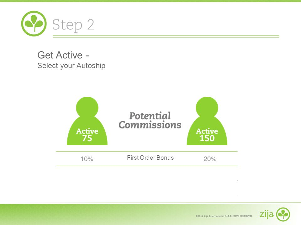 Get Active - Select your Autoship First Order Bonus
