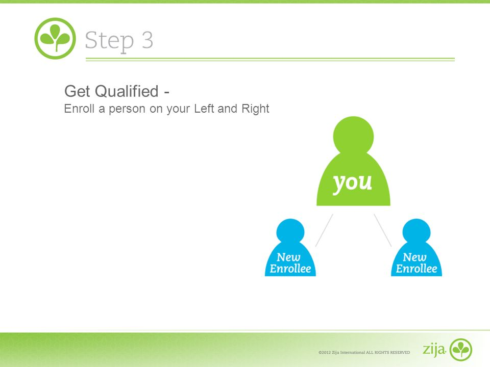 Get Qualified - Enroll a person on your Left and Right