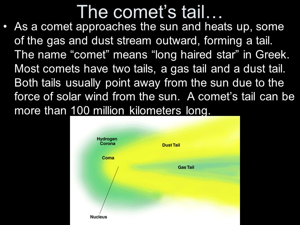 The comet's tail…