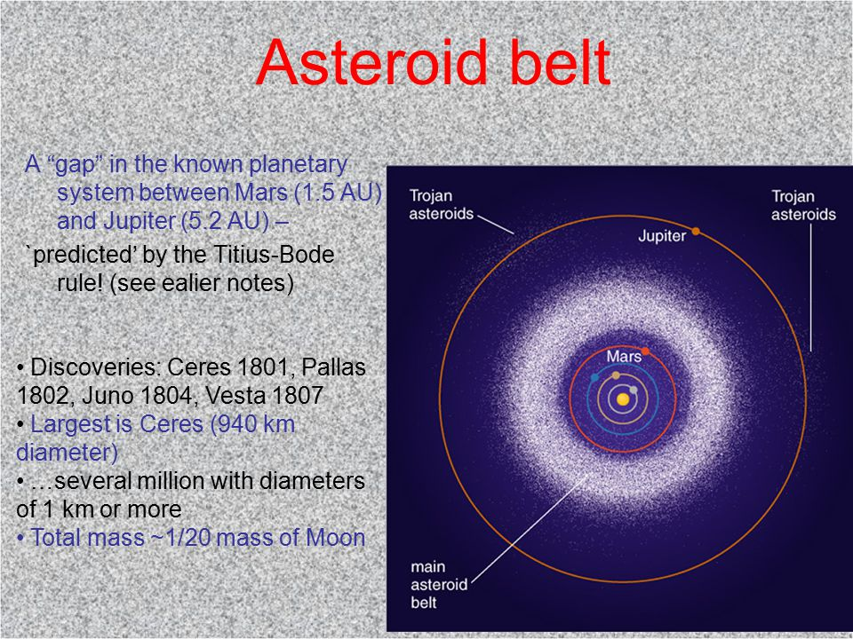 is asteroid belt a former planet - 658×596