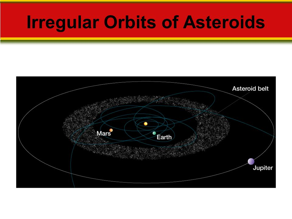 Irregular Orbits of Asteroids
