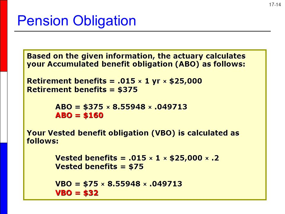 Pension Obligation Based on the given information, the actuary calculates your Accumulated benefit obligation (ABO) as follows: