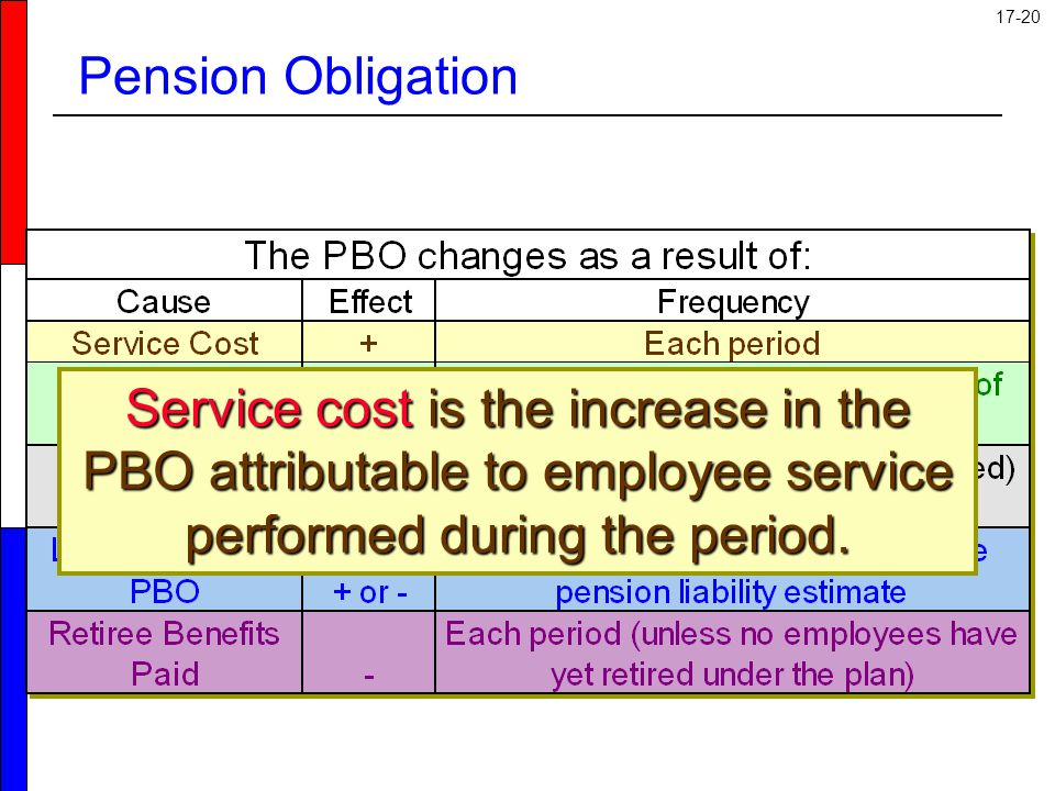 Pension Obligation Service cost is the increase in the PBO attributable to employee service performed during the period.