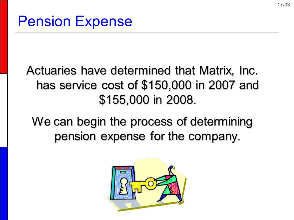 Pension Expense Actuaries have determined that Matrix, Inc. has service cost of $150,000 in 2007 and $155,000 in