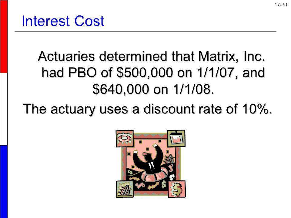 The actuary uses a discount rate of 10%.