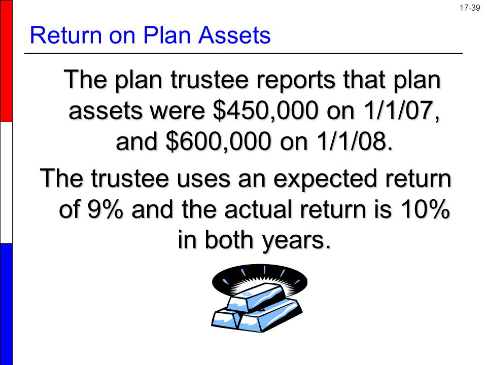 Return on Plan Assets The plan trustee reports that plan assets were $450,000 on 1/1/07, and $600,000 on 1/1/08.