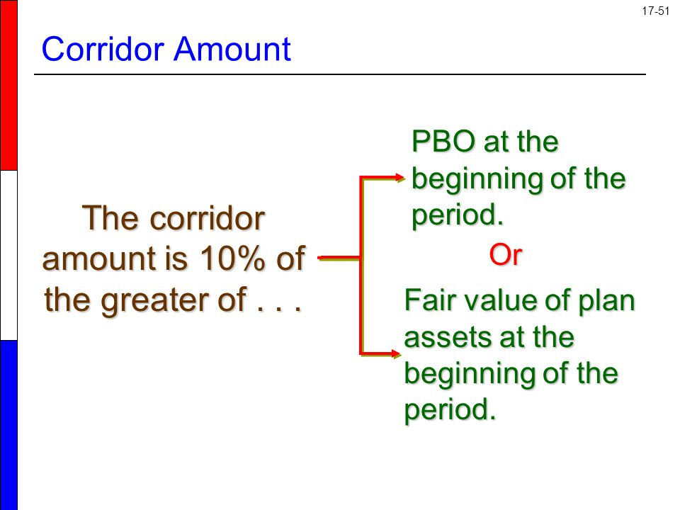 The corridor amount is 10% of the greater of . . .