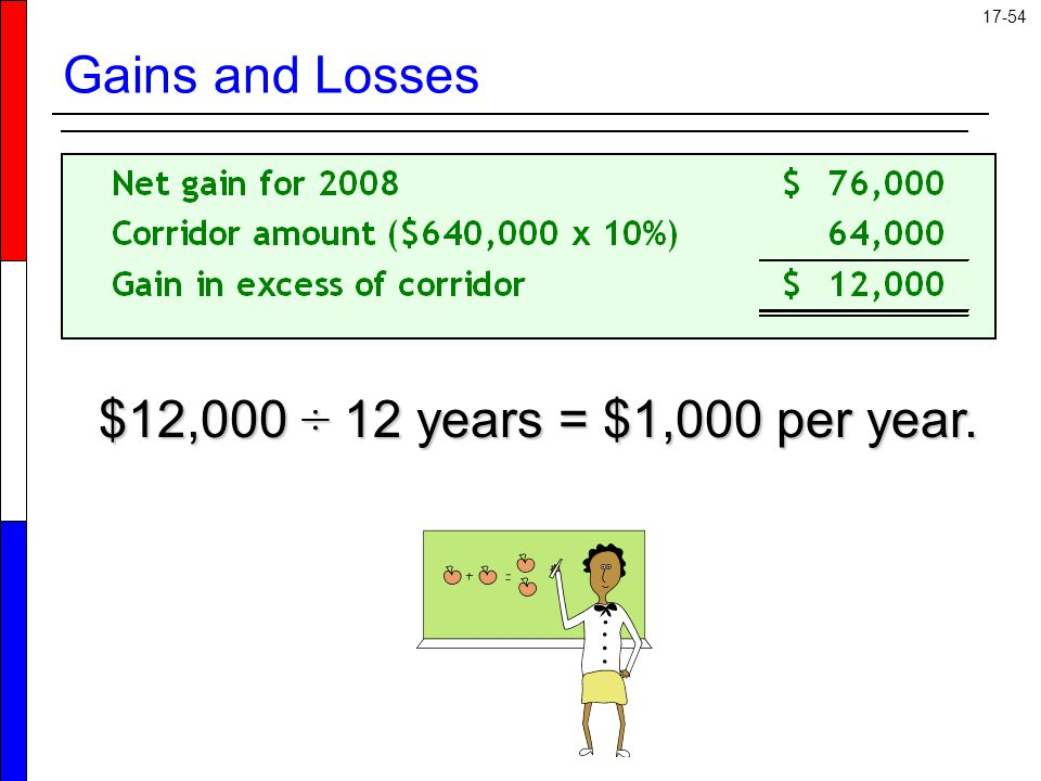 Gains and Losses $12,000 ÷ 12 years = $1,000 per year.