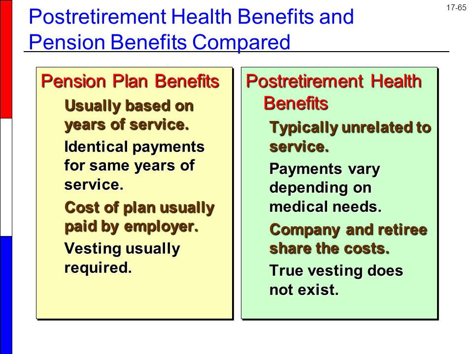 Postretirement Health Benefits and Pension Benefits Compared