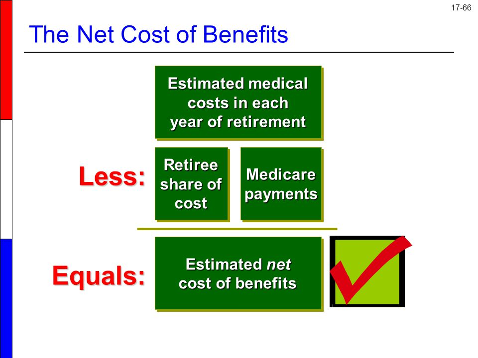 The Net Cost of Benefits