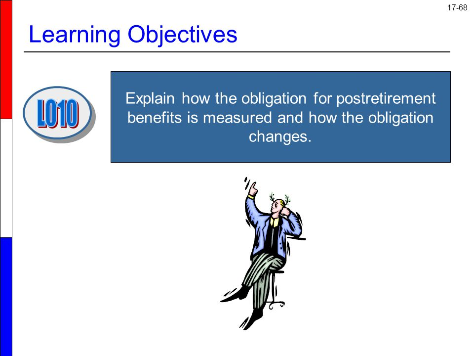 Learning Objectives LO10