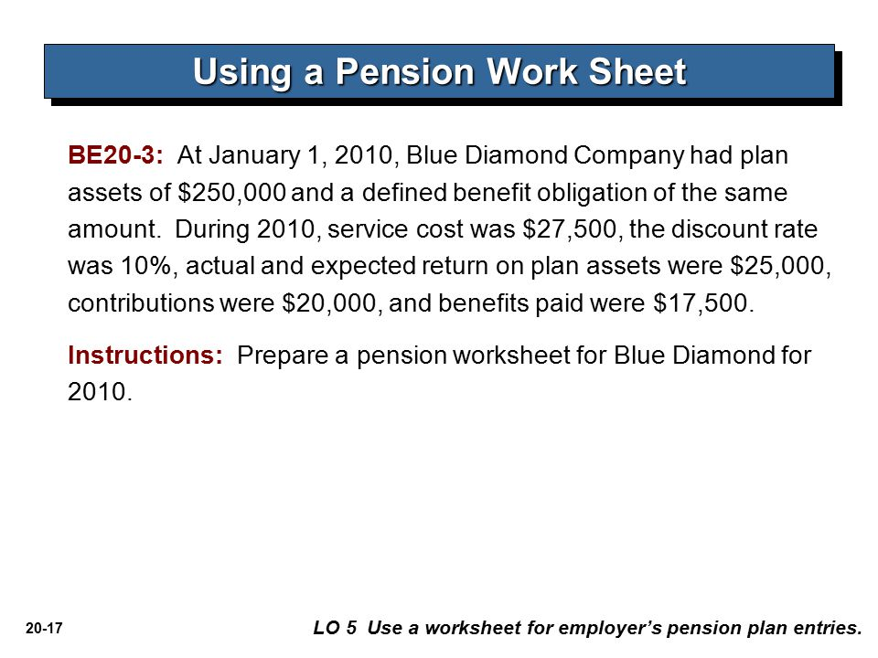 Using a Pension Work Sheet