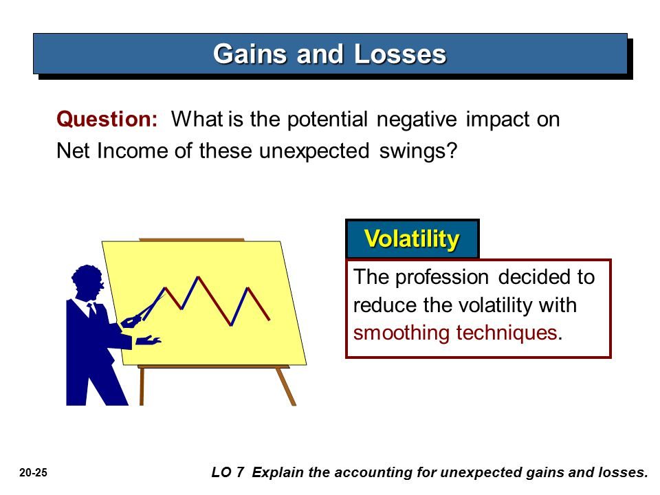 Gains and Losses Volatility