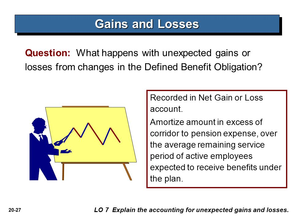Gains and Losses Question: What happens with unexpected gains or losses from changes in the Defined Benefit Obligation