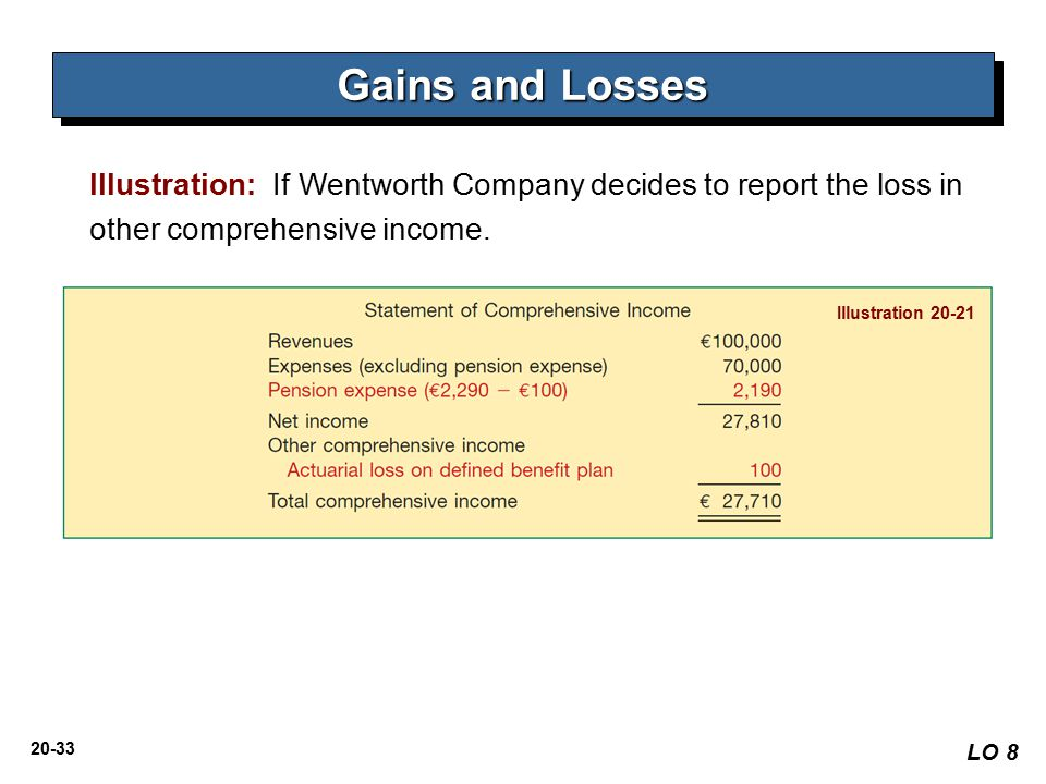 Gains and Losses Illustration: If Wentworth Company decides to report the loss in other comprehensive income.