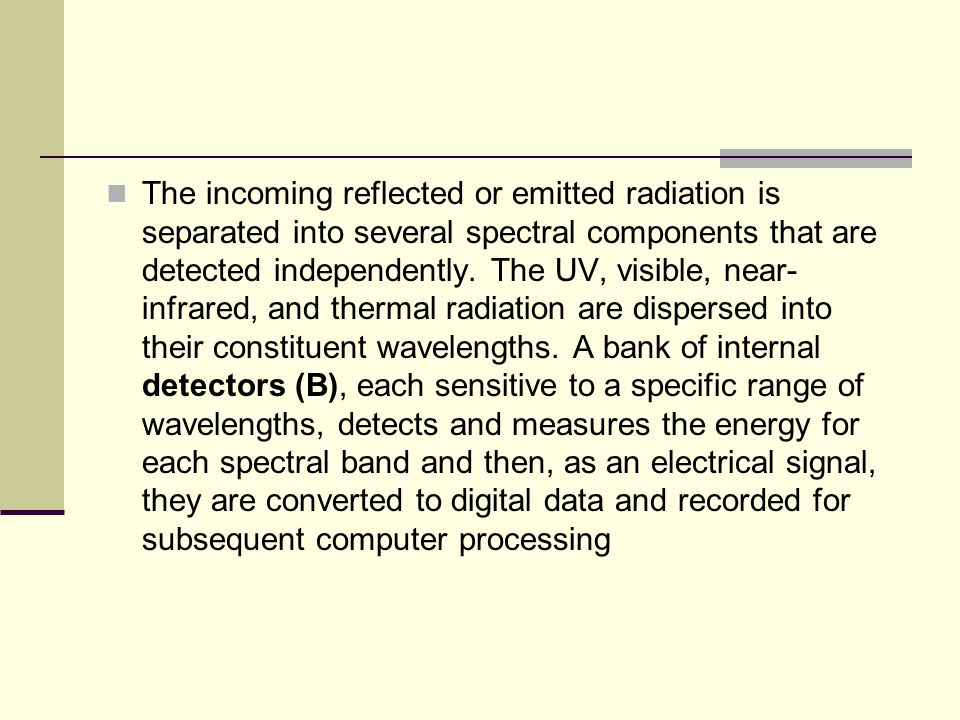The incoming reflected or emitted radiation is separated into several spectral components that are detected independently.