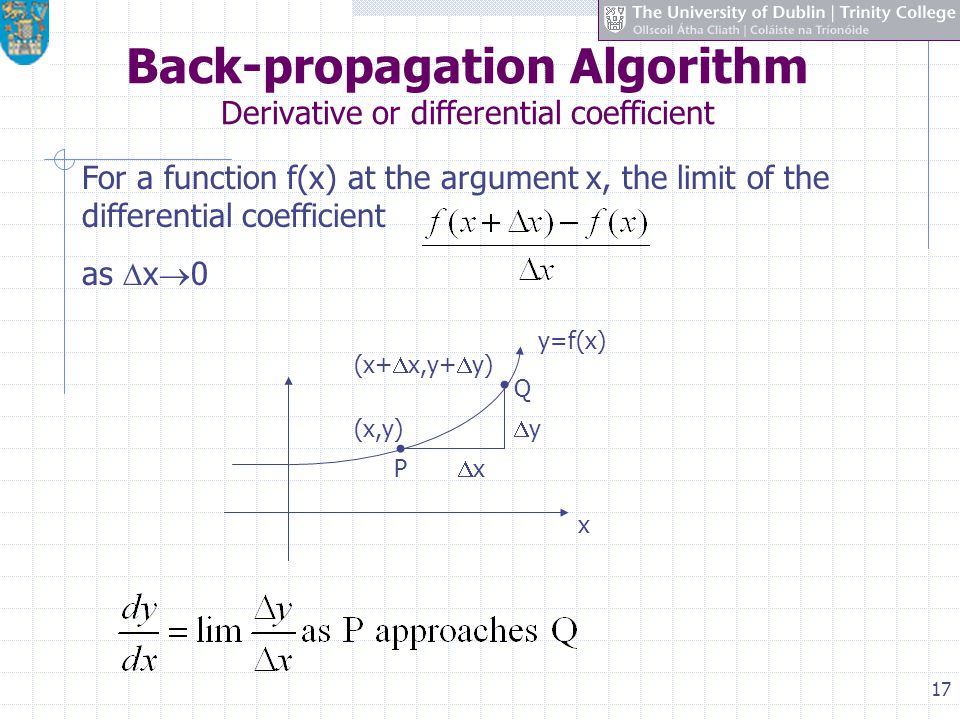 Back-propagation Algorithm Derivative or differential coefficient
