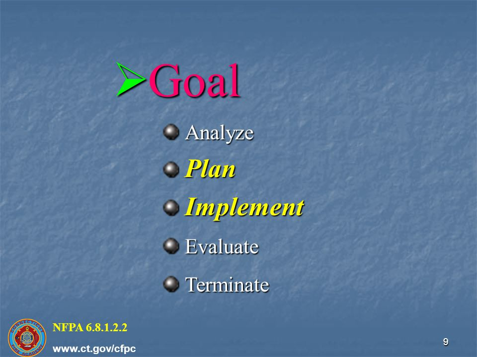 Goal Analyze Plan Implement Evaluate Terminate NFPA