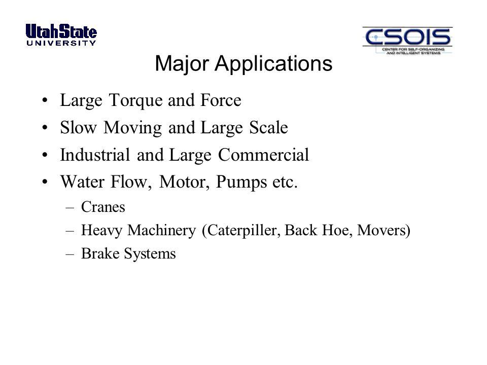 Topic: Hydraulic Actuators