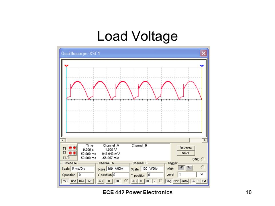 Load Voltage ECE 442 Power Electronics