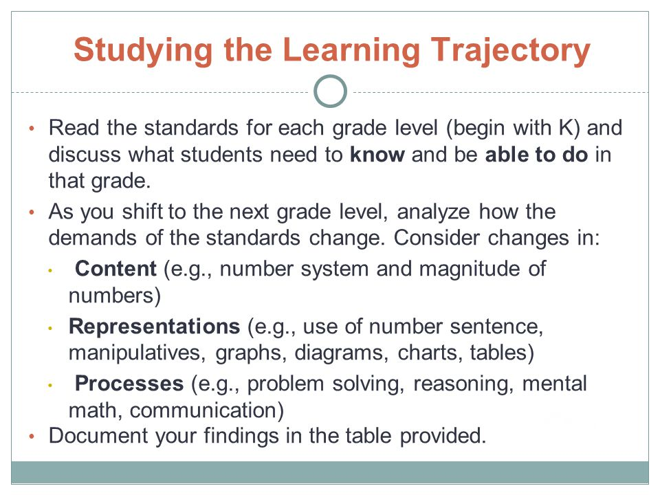 Studying the Learning Trajectory