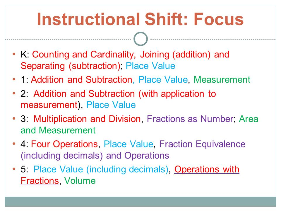 Instructional Shift: Focus
